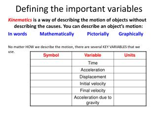 Defining the important variables