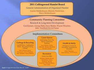 2011 Collingwood Hamlet Board General Administration of Organized Hamlet