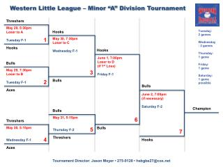 "Western Little League – Minor ""A"" Division Tournament"