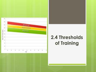 2.4 Thresholds of Training