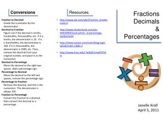 Fractions Decimals & Percentages