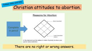 Christian attitudes to abortion.