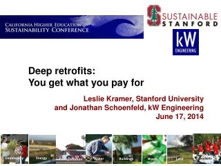 Deep retrofits:  You get what you pay for Leslie Kramer, Stanford University