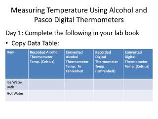 Measuring Temperature Using Alcohol and Pasco Digital Thermometers