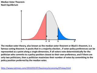 Median Voter Theorem- Nash Equilibrium
