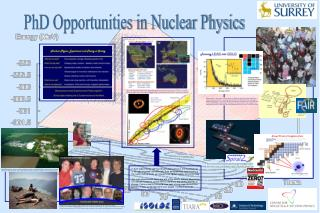 PhD Opportunities in Nuclear Physics