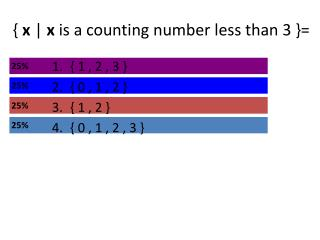 {  x  |  x  is a counting number less than 3 }=