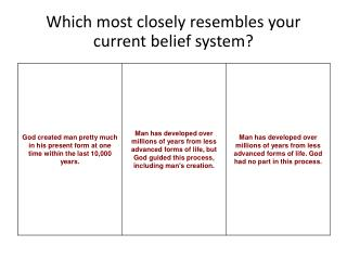 Which most closely resembles your current belief system?