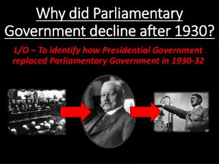 Why did Parliamentary Government decline after 1930?