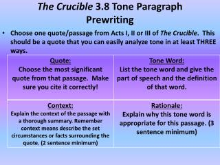 The Crucible  3.8 Tone Paragraph Prewriting