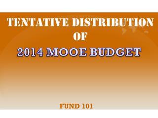 Tentative distribution of