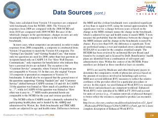 Data Sources (cont.)