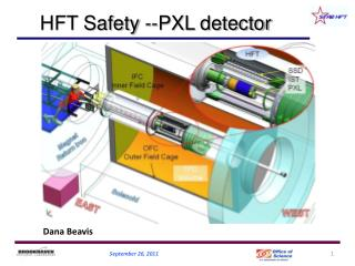 HFT Safety --PXL detector