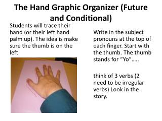 The Hand Graphic Organizer (Future and Conditional)