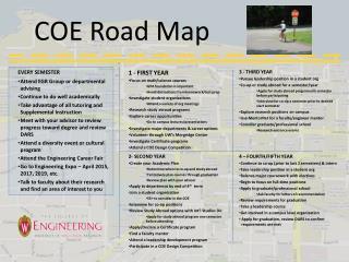 COE Road Map