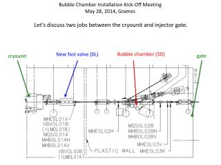 Bubble Chamber Installation Kick-Off Meeting May  28,  2014, Grames