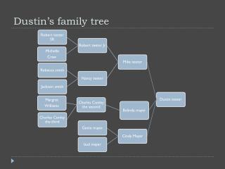 Dustin's family  tree