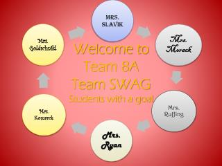 Welcome to  Team 8A  Team SWAG Students with a goal