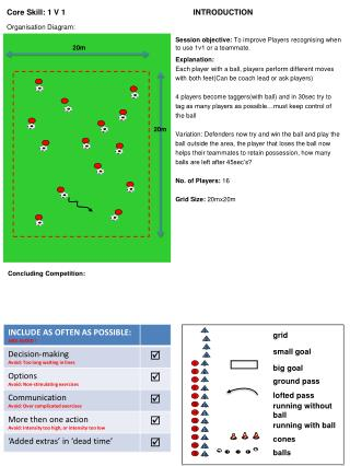 Explanation: Each player with a ball, players perform different moves