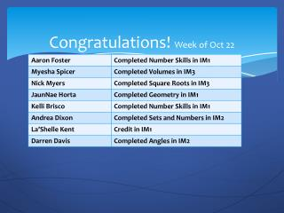 Congratulations!  Week of  Oct 22