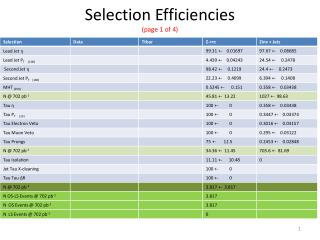 Selection Efficiencies (page 1 of 4)