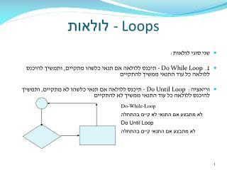 לולאות - Loops
