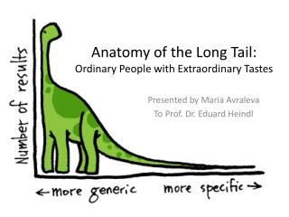 Anatomy of the Long Tail: Ordinary People with Extraordinary Tastes