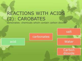 REACTIONS WITH ACIDS (2): CAROBATES carbonates: chemicals which contain carbon dioxide