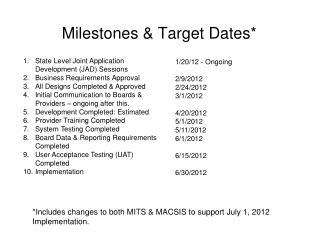 Milestones & Target Dates*
