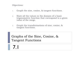 Graphs of the Sine, Cosine, & Tangent Functions