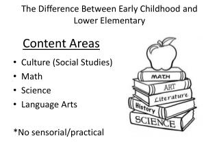 The Difference Between Early Childhood and Lower Elementary