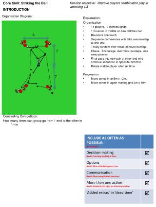 Core Skill:  Striking the Ball INTRODUCTION