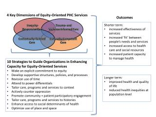 Inequity-Responsive Care