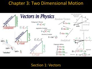 Chapter 3: Two Dimensional Motion