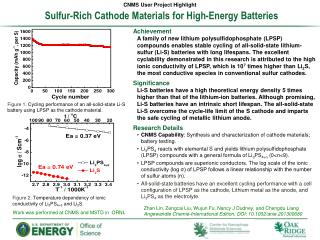 Sulfur-Rich Cathode Materials for High-Energy Batteries