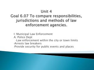 I: Municipal Law Enforcement A: Police Dept Law enforcement within the city or town limits