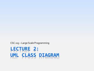 Lecture 2: UML Class DIAGRAM