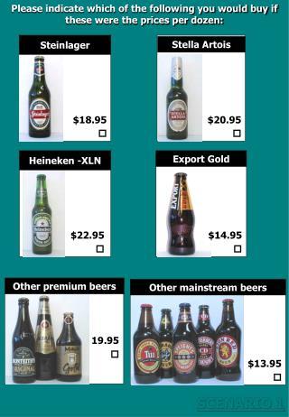 Other premium beers
