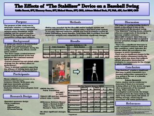 "The Effects of ""The Stabilizer"" Device on a Baseball Swing"
