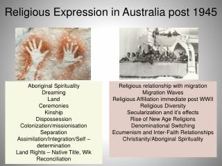 Religious Expression in Australia post 1945