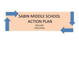 SABIN MIDDLE SCHOOL  ACTION PLAN EDLS-643 Vicky Chiles