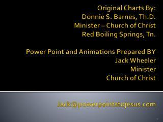 Post Resurrection Appearances