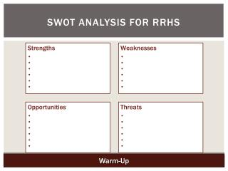 SWOT Analysis  For RRHS