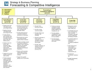 Strategy & Business Planning Forecasting & Competitive Intelligence
