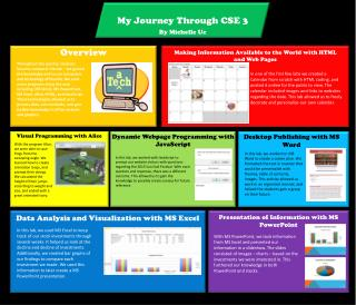 My Journey Through CSE 3