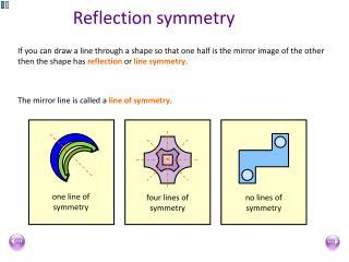 Reflection symmetry