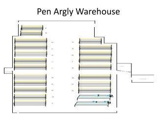 Pen Argly Warehouse