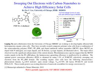 Sweeping Out Electrons with Carbon-Nanotubes to Achieve High Efficiency Solar Cells