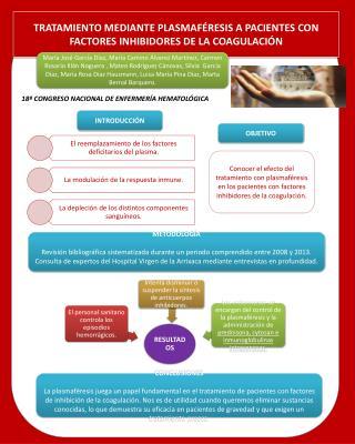 TRATAMIENTO MEDIANTE PLASMAFÉRESIS A PACIENTES CON FACTORES INHIBIDORES DE LA COAGULACIÓN