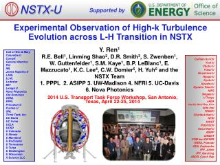 Experimental Observation of High-k Turbulence Evolution across L-H Transition in NSTX